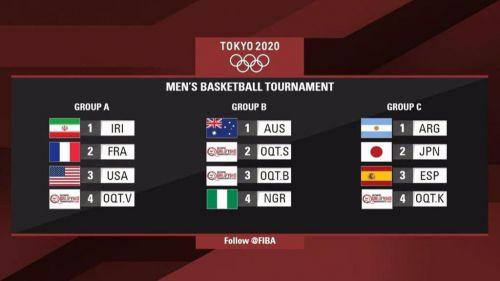 Baloncesto: España ya tiene hoja de ruta en Tokio