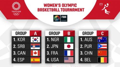 Juegos Olímpicos de Tokio: España empezará contra Japón (masculino) y Corea del Sur (femenino)