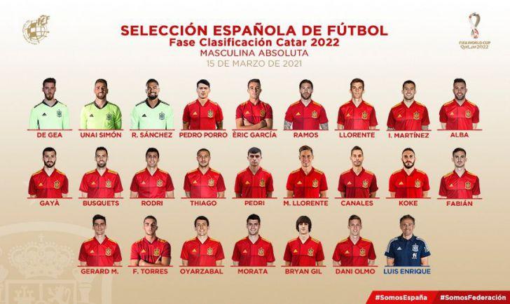 Esta es la convocatoria de la Selección Española rumbo al Mundial de Catar 2022