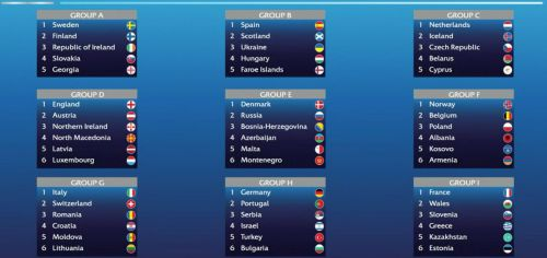 Mundial Femenino: Estos serán los rivales de España en la fase de clasificación