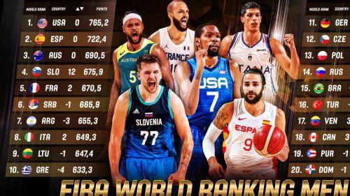 Tras los JJOO España se mantiene en la segunda posición del ranking mundial FIBA