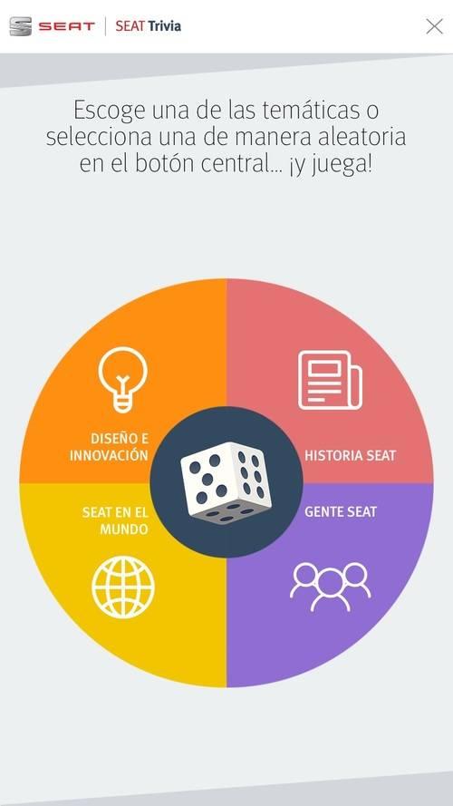 SEAT lanza un Trivial con contenidos relacionados con la marca
